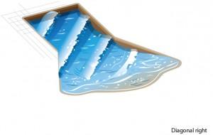 DiagonalRight waves