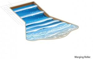 MergingRoller waves