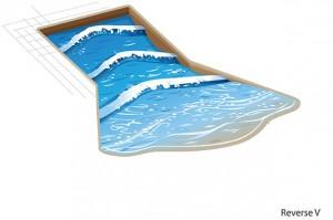 ReverseV waves