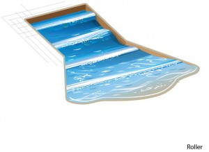Roller wave pattern