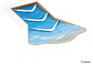 Vwaves pattern