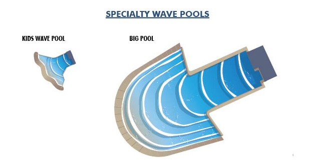 Specialty Wave Pools