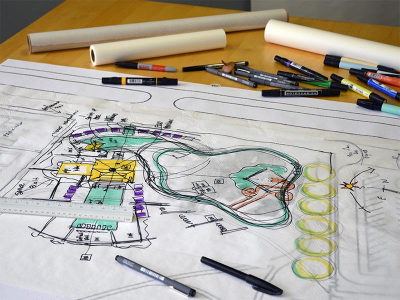 ADG Concept Planning
