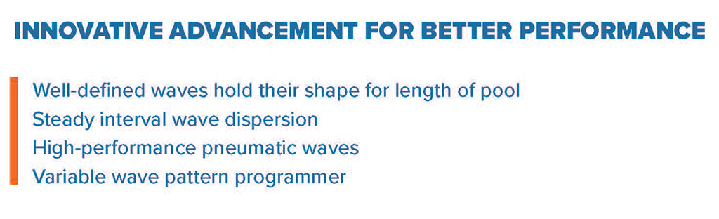 advancements in wave generation icon