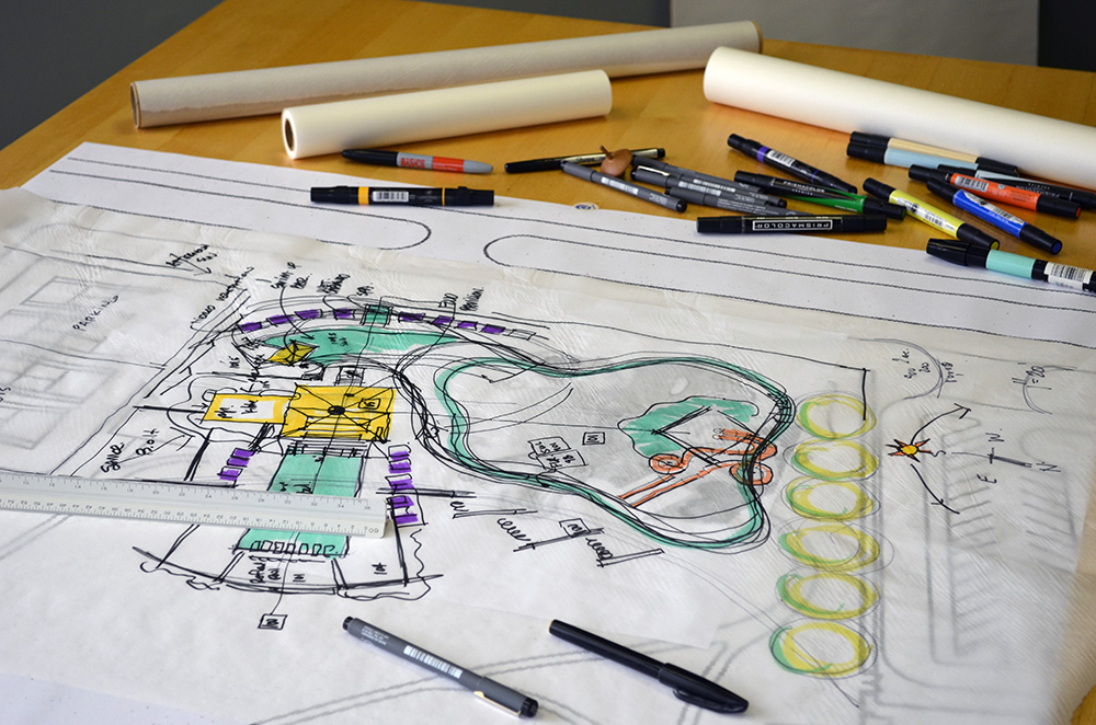 water park concept planning
